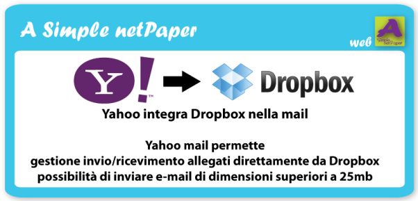 base-web-yahoo-dropbox